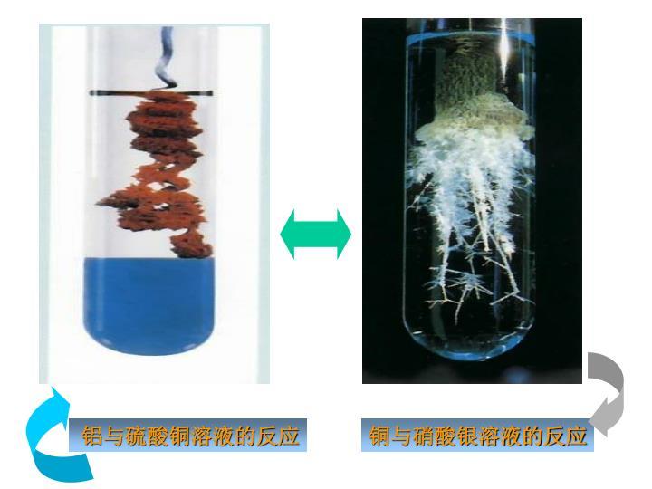 铝与硫酸铜溶液的反应