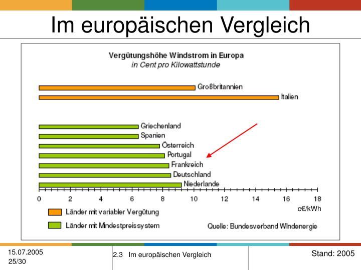 Im europäischen Vergleich
