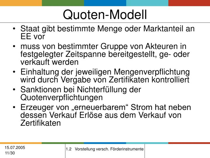 Quoten-Modell