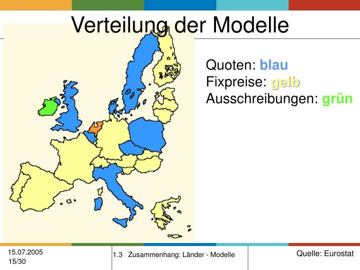 Verteilung der Modelle