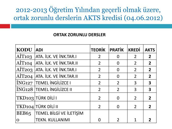 2012-2013 Öğretim Yılından geçerli olmak üzere,  ortak zorunlu derslerin AKTS kredisi (04.06.2012)