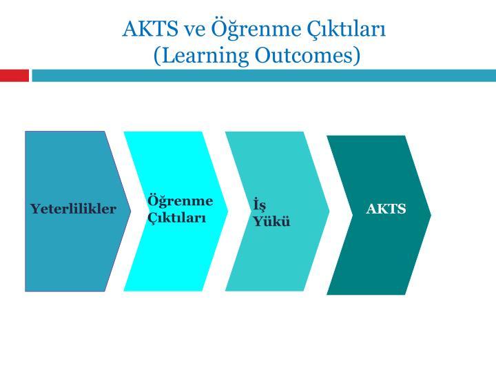 AKTS ve Öğrenme Çıktıları