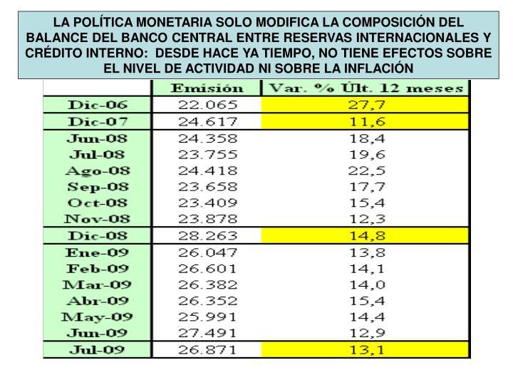 LA POLÍTICA MONETARIA SOLO MODIFICA LA COMPOSICIÓN DEL BALANCE DEL BANCO CENTRAL ENTRE RESERVAS INTERNACIONALES Y CRÉDITO INTERNO:  DESDE HACE YA TIEMPO, NO TIENE EFECTOS SOBRE EL NIVEL DE ACTIVIDAD NI SOBRE LA INFLACIÓN