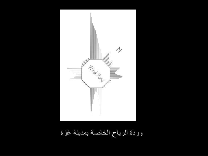 وردة الرياح الخاصة بمدينة غزة