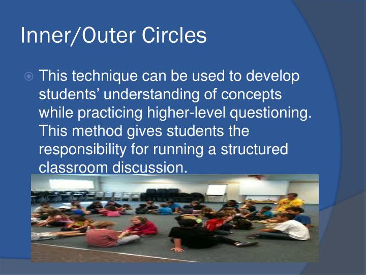 Inner/Outer Circles