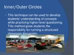 inner outer circles