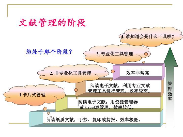 文献管理的阶段