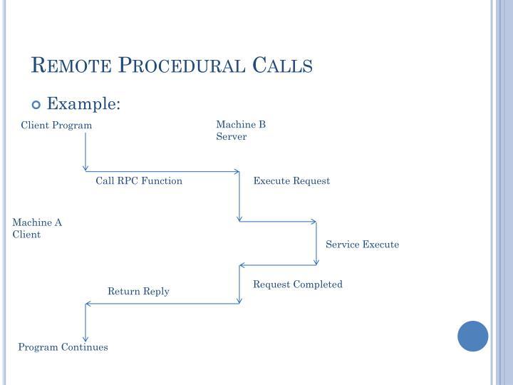 Remote Procedural Calls