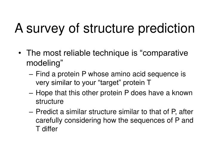 A survey of structure prediction