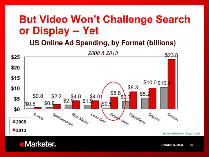 But Video Won't Challenge Search or Display -- Yet
