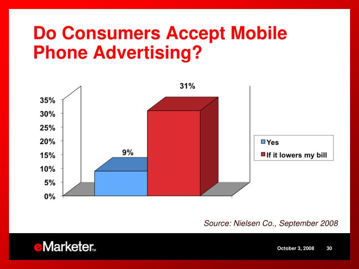 Do Consumers Accept Mobile Phone Advertising?