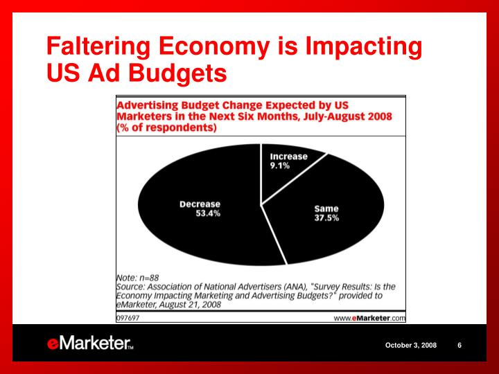 Faltering Economy is Impacting