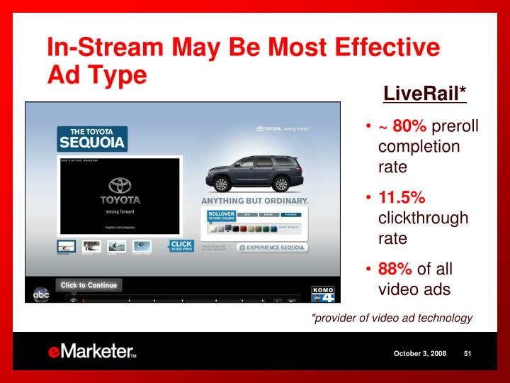 In-Stream May Be Most Effective Ad Type