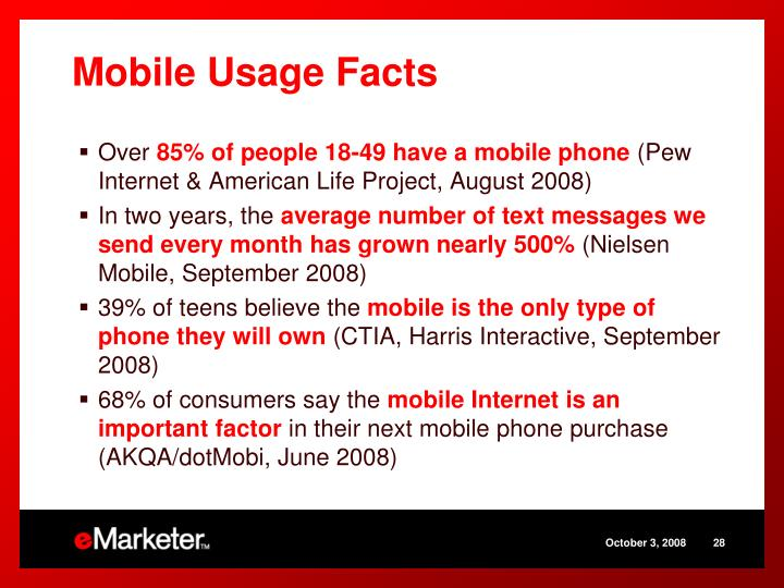 Mobile Usage Facts