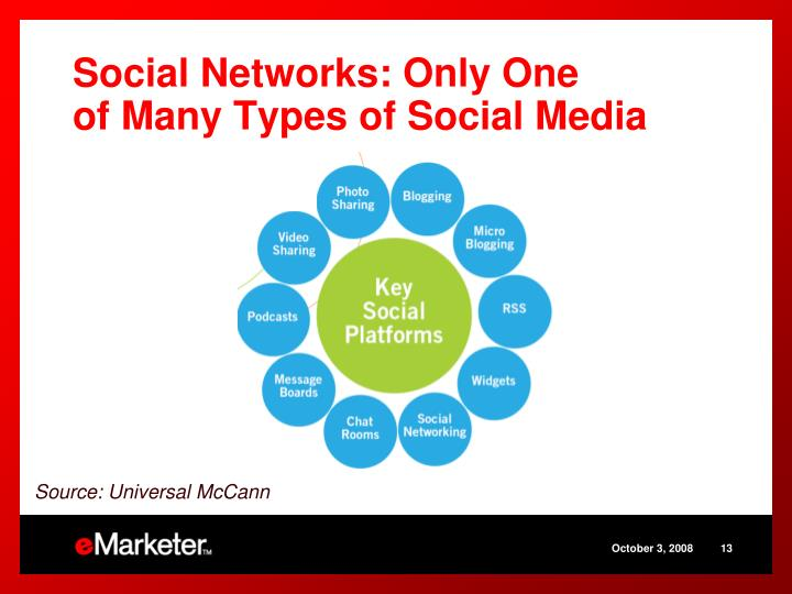 Social Networks: Only One
