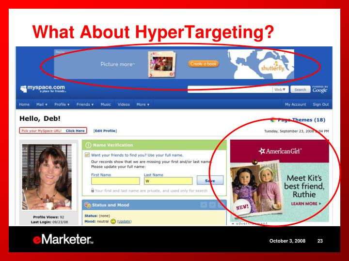 What About HyperTargeting?