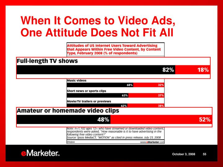When It Comes to Video Ads,