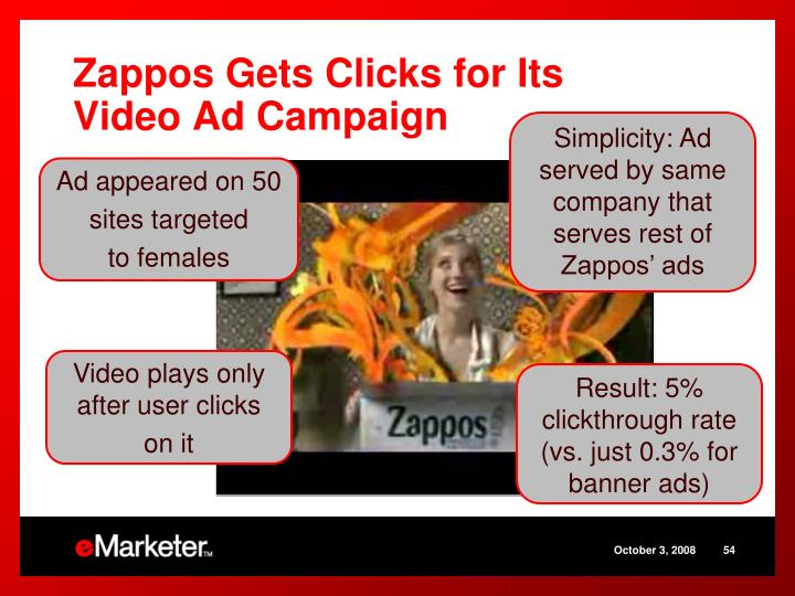 Zappos Gets Clicks for Its