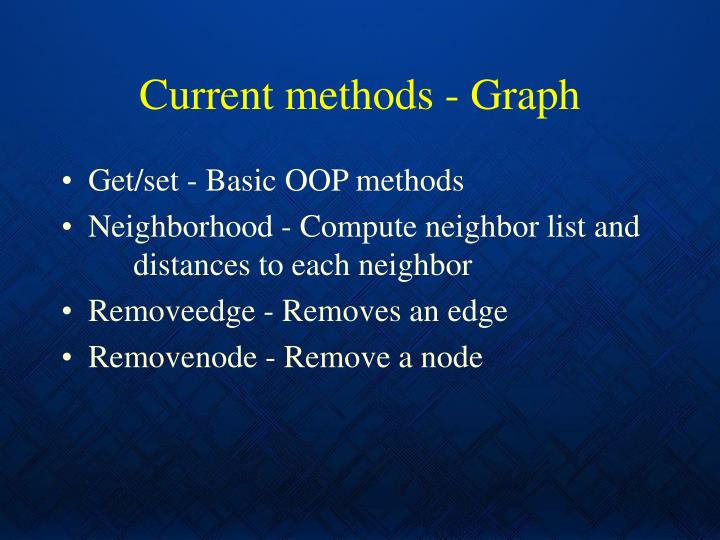 Current methods - Graph