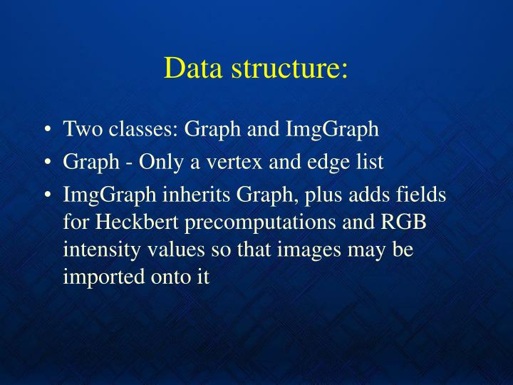 Data structure: