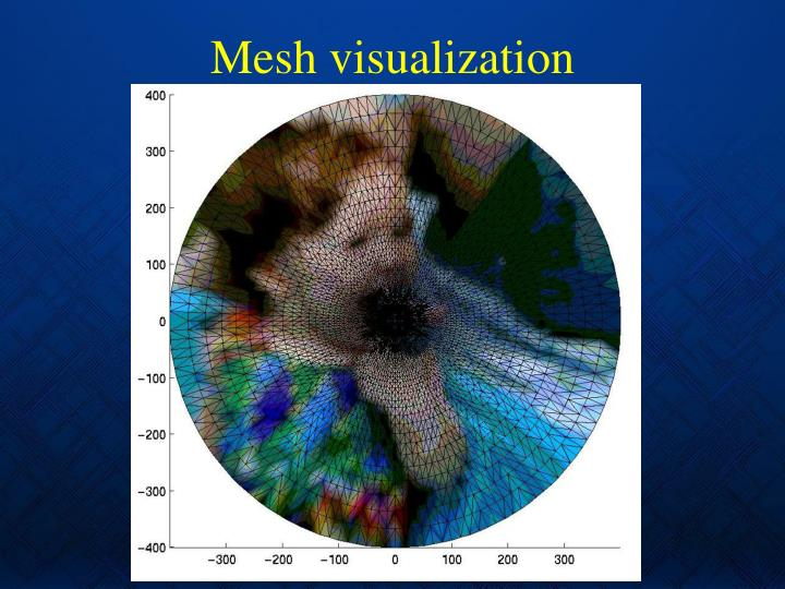 Mesh visualization