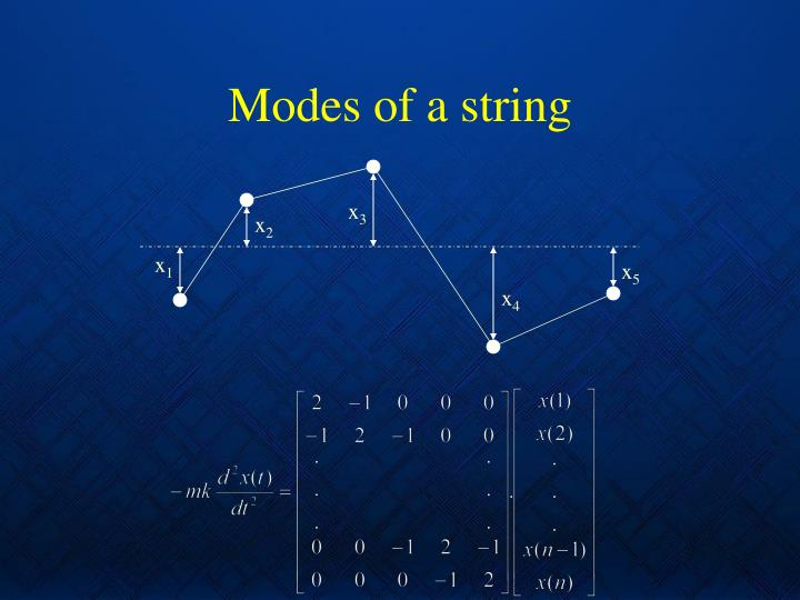 Modes of a string