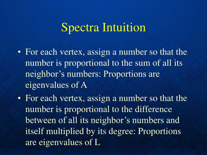 Spectra Intuition