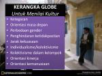 kerangka globe untuk menilai kultur