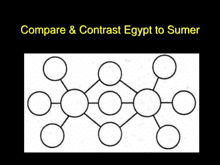 Compare & Contrast Egypt to Sumer