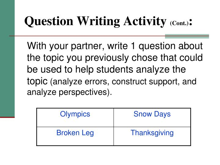 Question Writing Activity