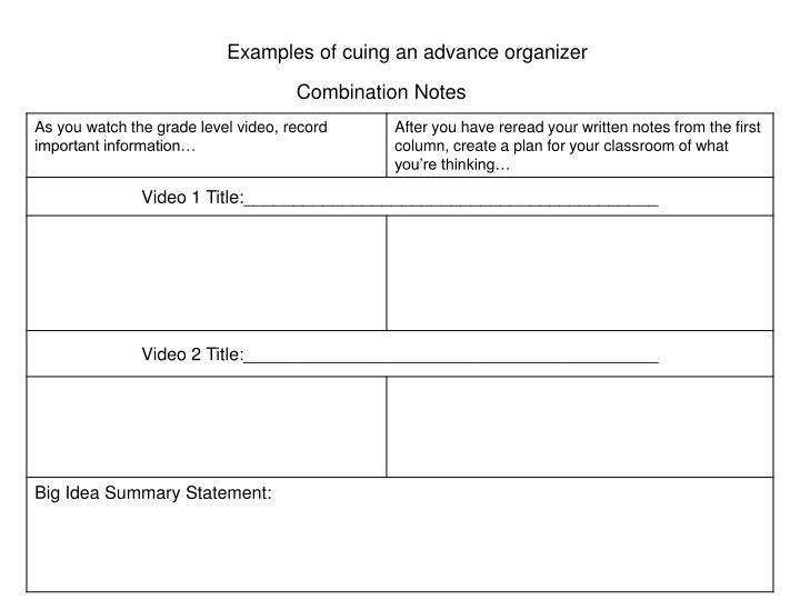 Examples of cuing an advance organizer
