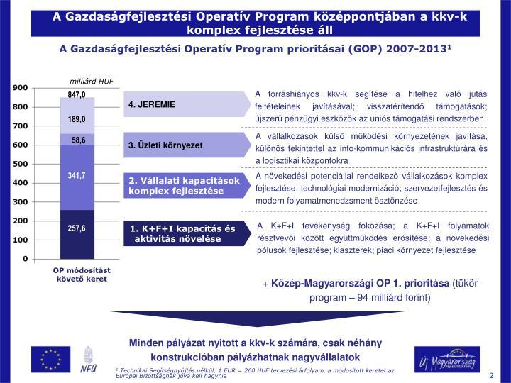 A Gazdaságfejlesztési Operatív Program prioritásai