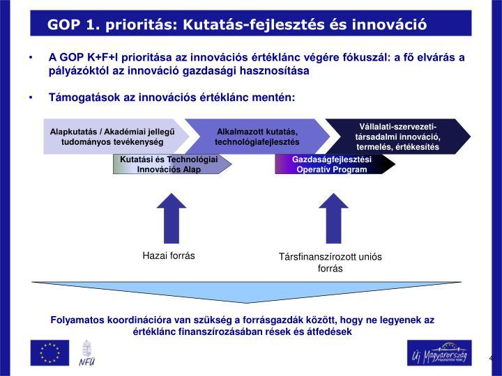 GOP 1. prioritás: Kutatás-fejlesztés és innováció