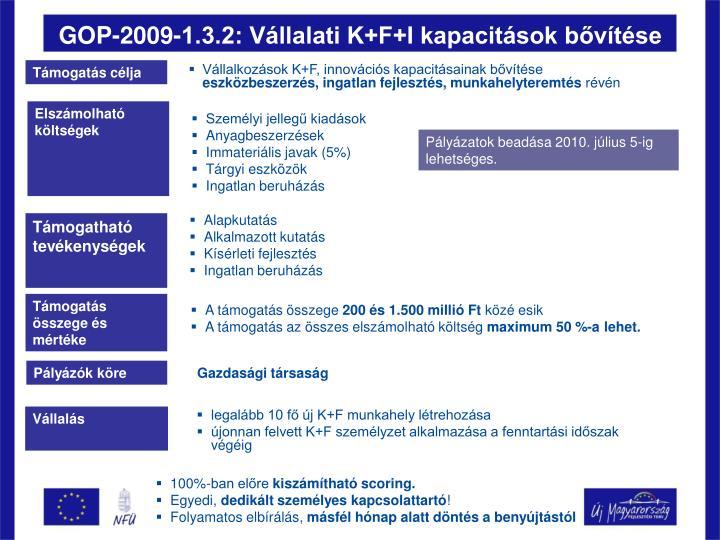 GOP-2009-1.3.2: Vállalati K+F+I kapacitások bővítése