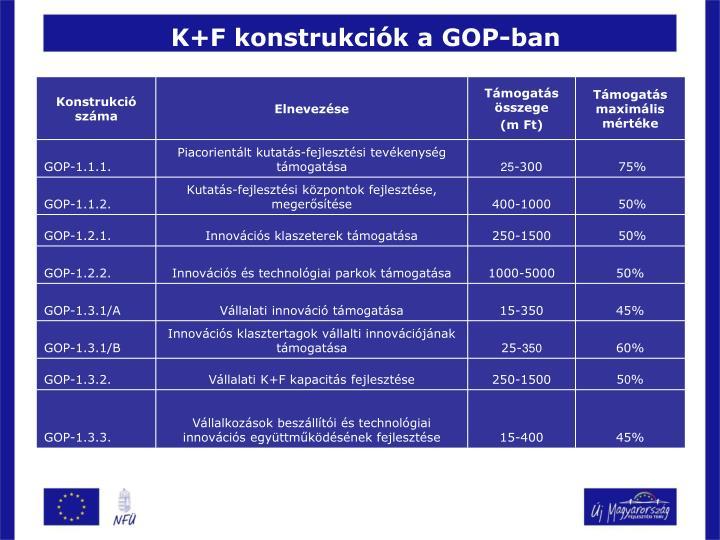 K+F konstrukciók a GOP-ban