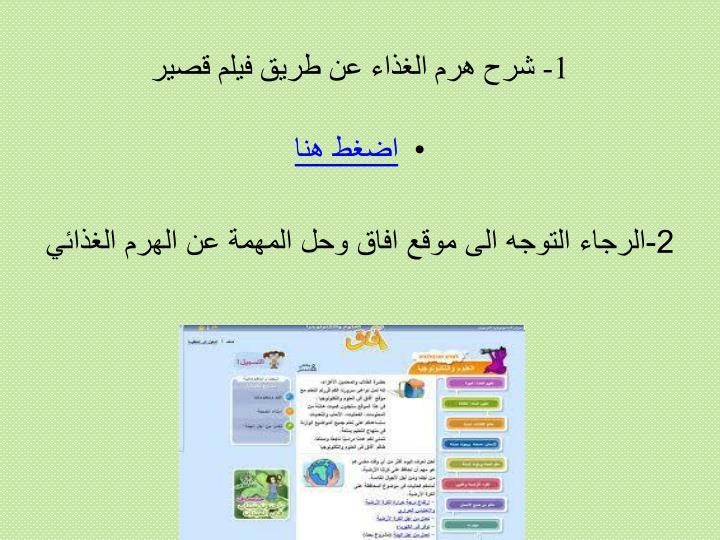 1- شرح هرم الغذاء عن طريق فيلم قصير