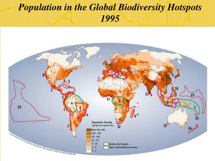 Population in the Global Biodiversity Hotspots