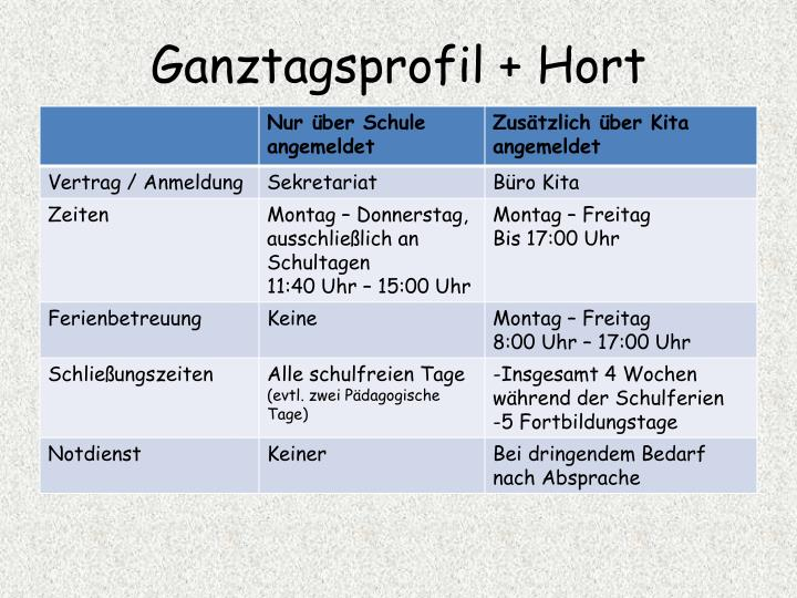 Ganztagsprofil + Hort