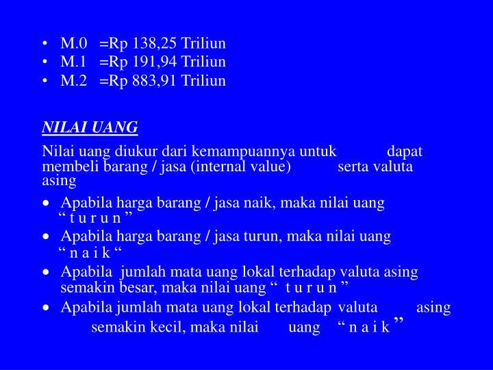 M.0  =Rp 138,25 Triliun