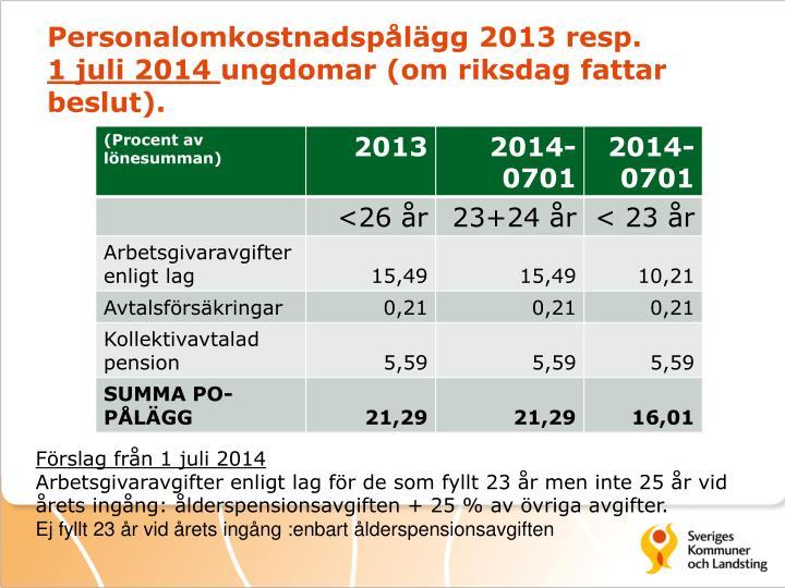 Personalomkostnadspålägg 2013 resp.