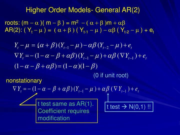 Higher Order Models- General AR(2)