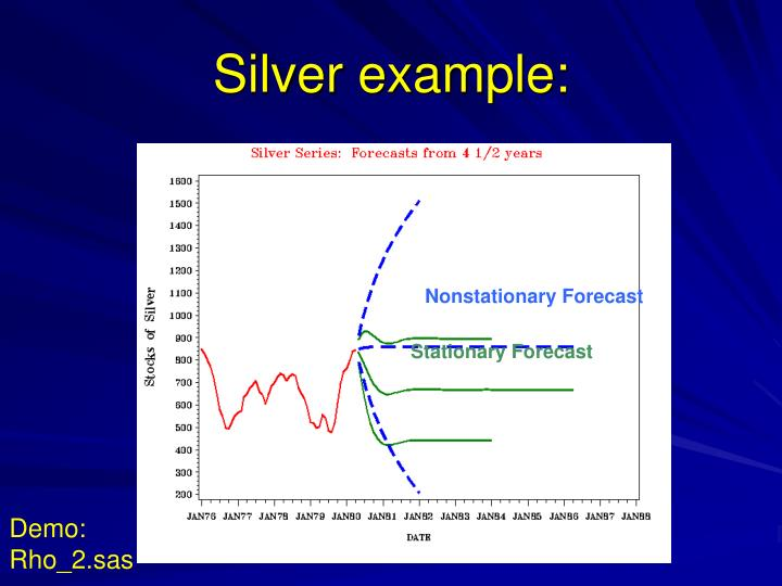Silver example: