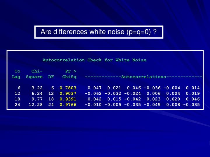 Are differences white noise (p=q=0) ?
