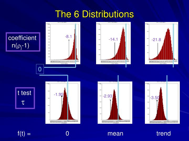 The 6 Distributions