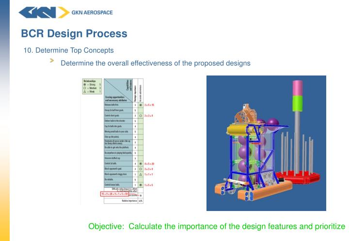 BCR Design Process