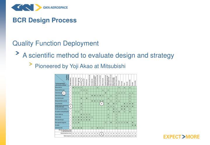 BCR Design Process