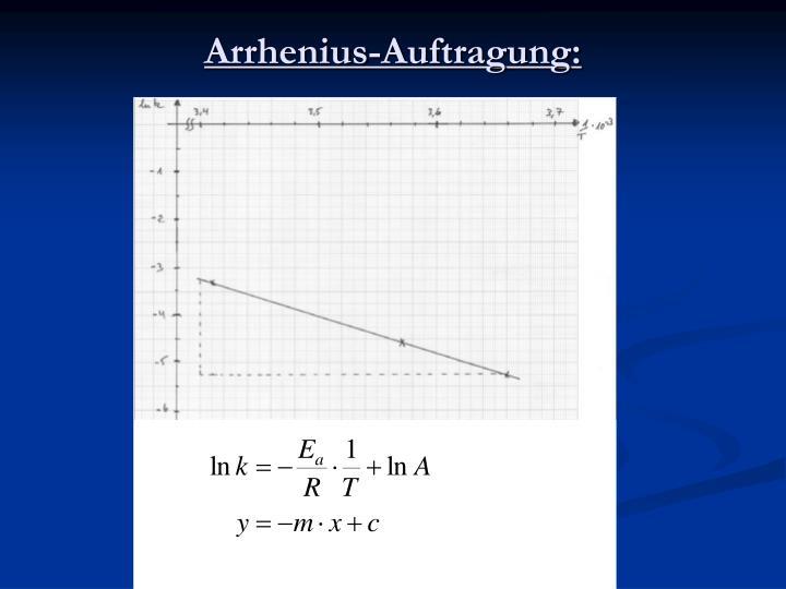 Arrhenius-Auftragung: