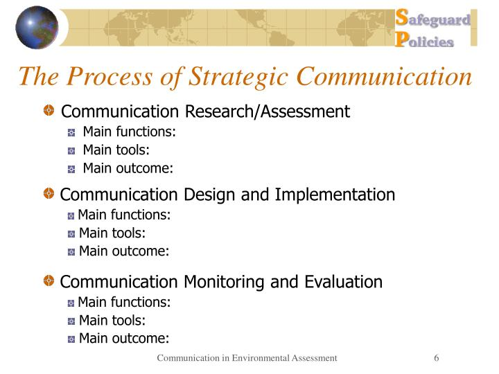 The Process of Strategic Communication