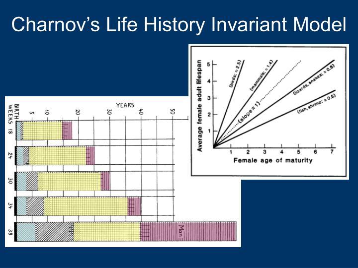 Charnov's Life History Invariant Model