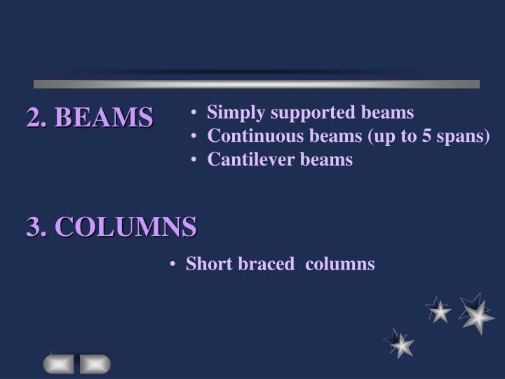 2. BEAMS